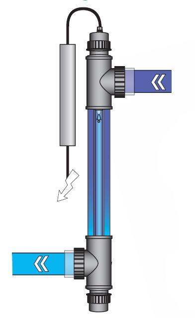 Blue Lagoon UV-C Tech 40 Watt