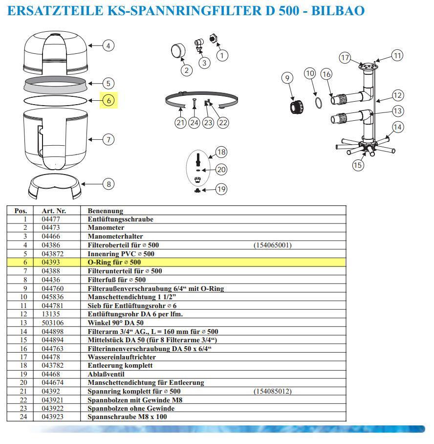 O-Ring für KS-Filter D 500