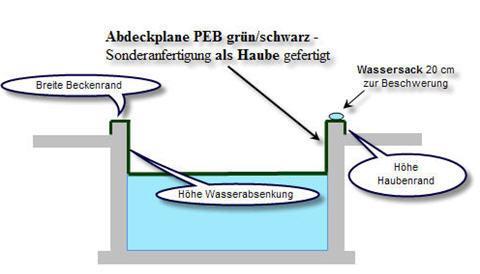 Abdeckplane PEB grün/schwarz - HAUBE mit WINTERABSENKUNG