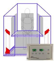 Flächenstrahler Set 1 - für Kabine 100 x 110 x 200 cm