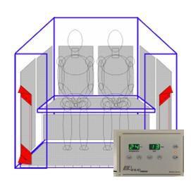 Flächenstrahler Set 2 - für Kabine 130 x 115 x 200 cm