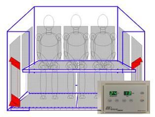 Flächenstrahler Set 3 - für Kabine 150 x 120 x 200 cm