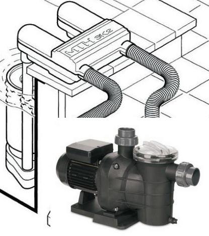 Kartuschenfilteranlage SK 2 - unverklebt, inkl. Torpedo 50 Filterpumpe