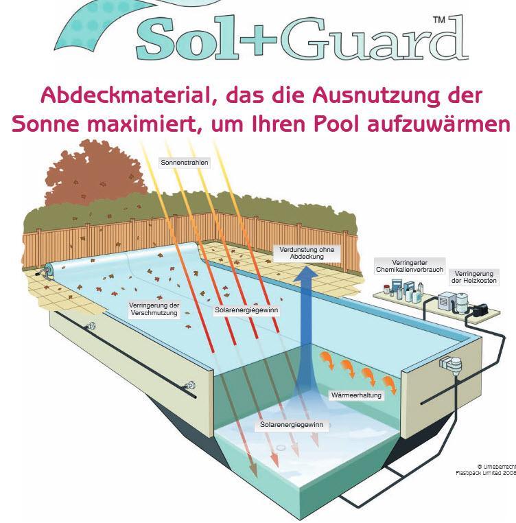 Sol+Guard GeoBubble - 500 my, transparent - 600 x 300