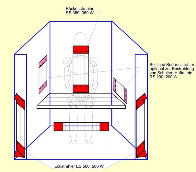 Vollspektrum ThermoLight Set 1