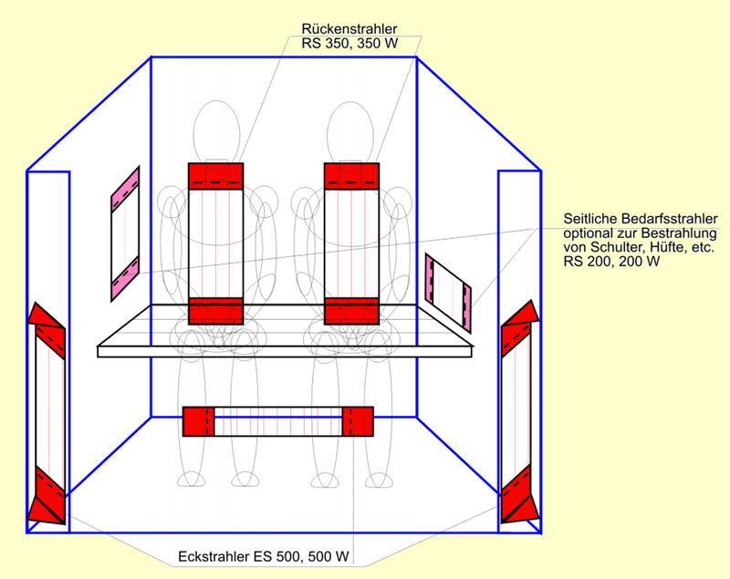 Vollspektrum ThermoLight Set 2