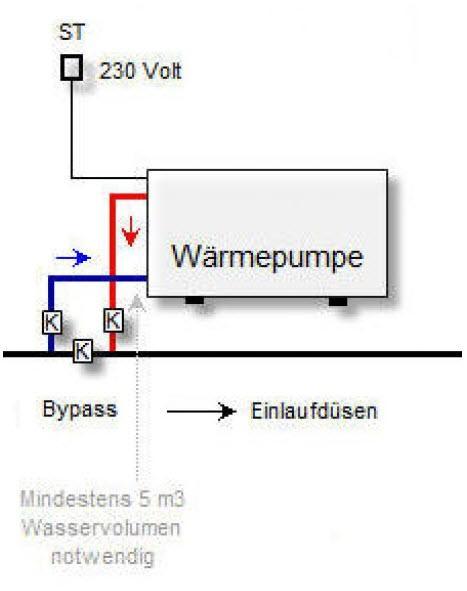Bypass-Set DA50