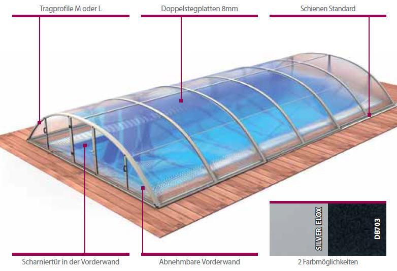 Schwimmbadüberdachung KLASIK - 860x350x100 cm