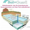 Sol+Guard GeoBubble - 500 my, pro m2